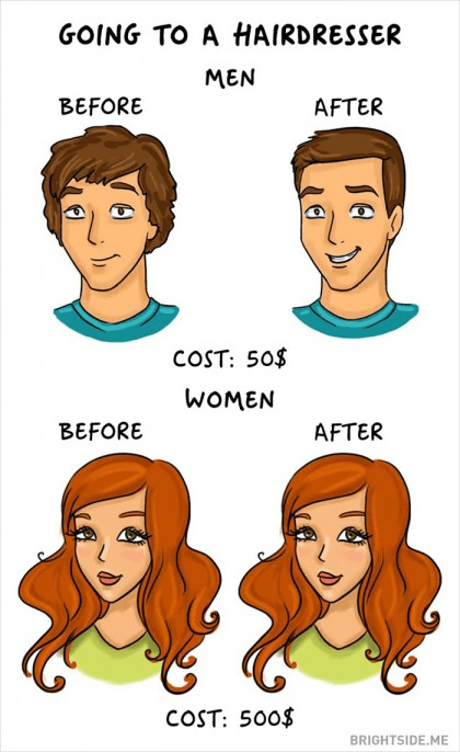 The Difference Between Men and Women at the hairdresser