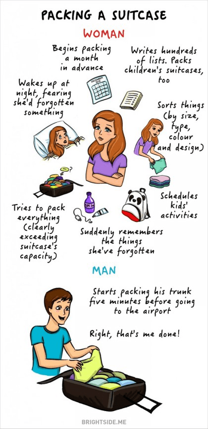 The Difference Between Men and Women packing for a holiday
