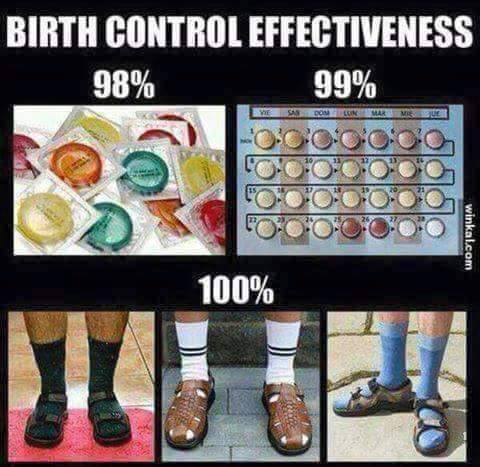 Effective birth control - This should work!